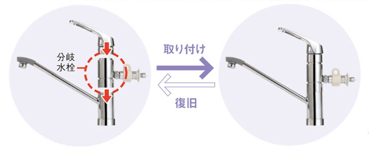 食洗機 分岐水栓
